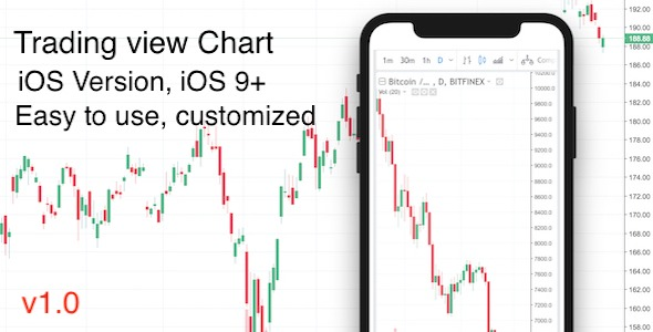 Trading Charts View – Your trading view charts on Mobile